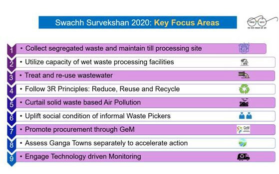 Tracking Swachh Bharat: 5th survey launched