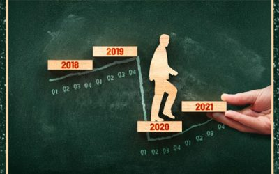 Signs that show 2021 will be the year of rebound!
